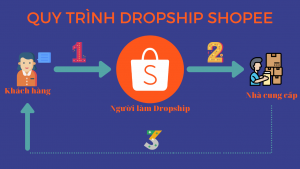 dropshipping-shopee
